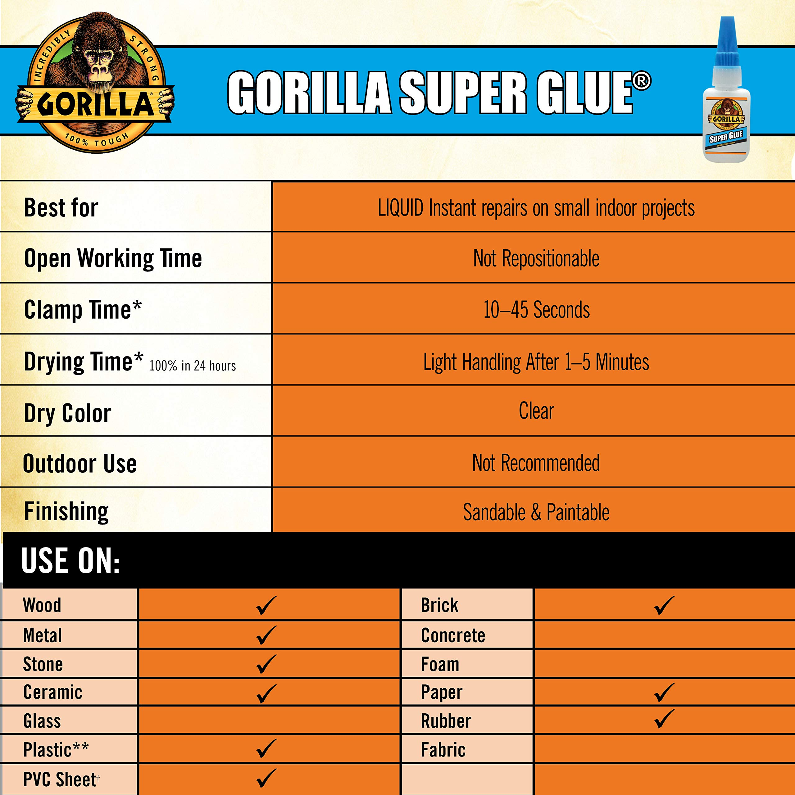 Gorilla Super Glue, 6 g, Clear, (3 Pack) by Gorilla (Image #4)