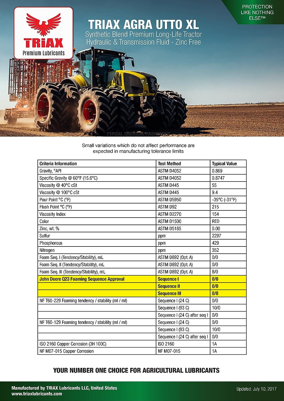 Triax Agra UTTO XL sintética mezcla Premium Tractor y transmisión aceite hidráulico - rendimiento extremo - sustituye a la mayoría de OEM fluidos: ...