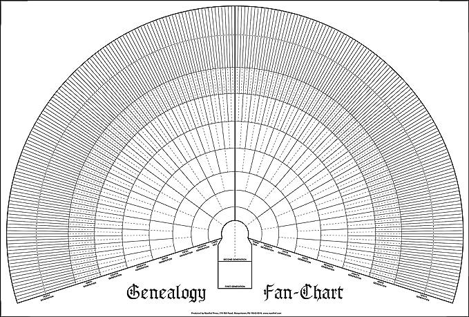 amazon com masthof press ten generation ancestry pedigree fan chart