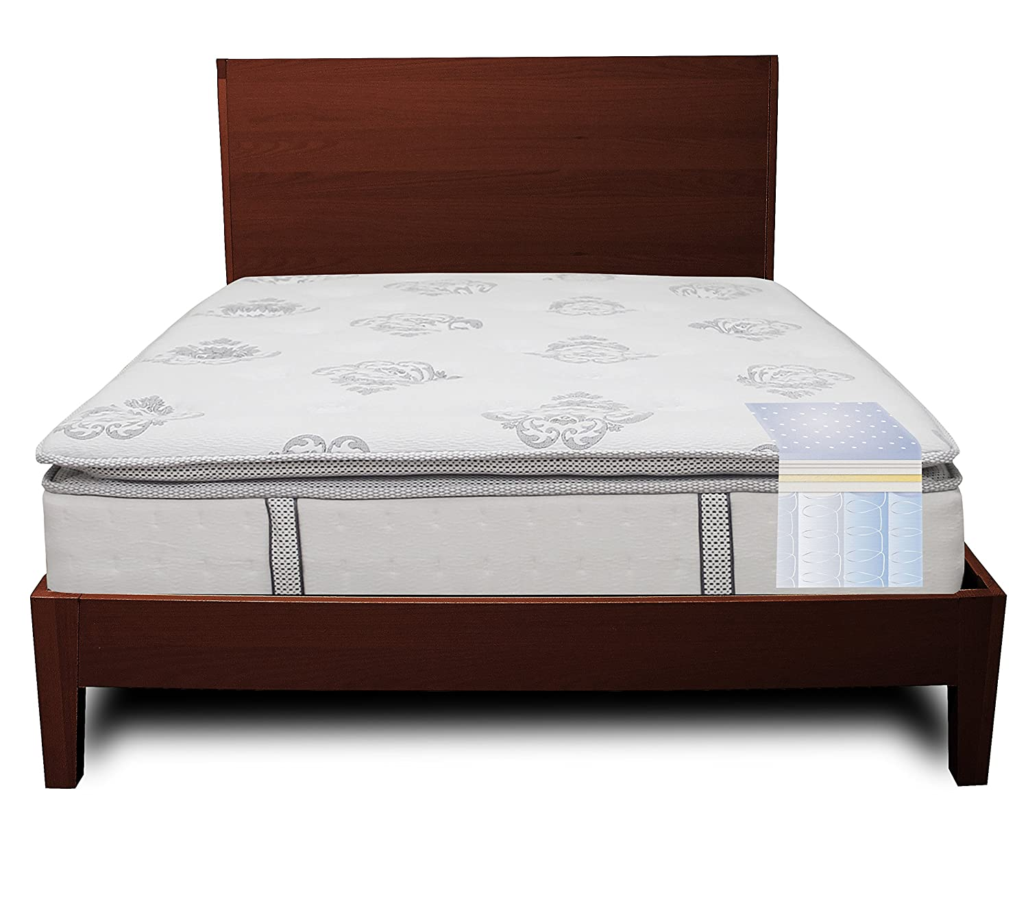 Classic Brands Mercer 12-Inch Hybrid Cool Gel Memory Foam and Innerspring  Mattress, Queen Size: Amazon.ca: Home & Kitchen