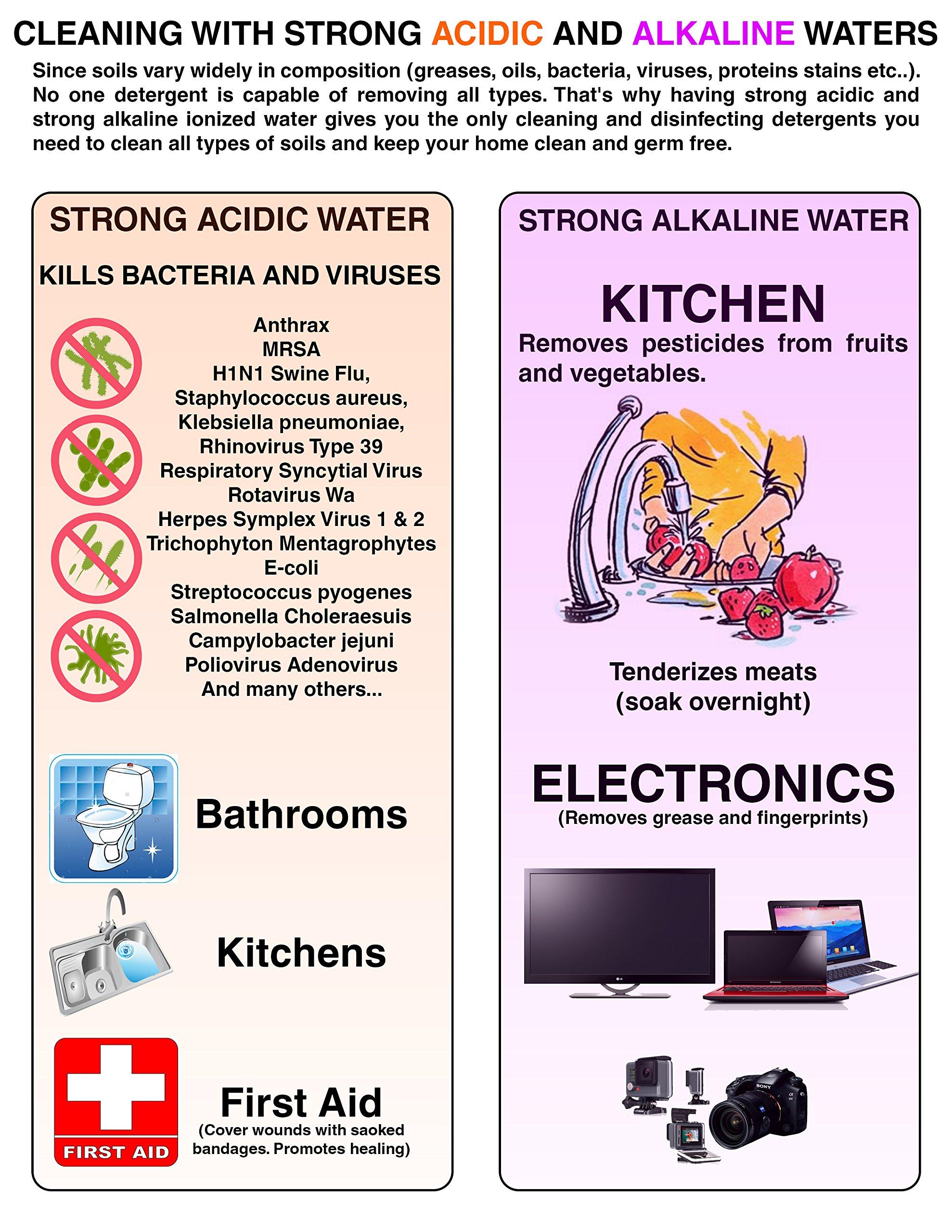 Electrolysis Enhancer Powder (6 Electrolysis Enhancer Reservoir Refills )
