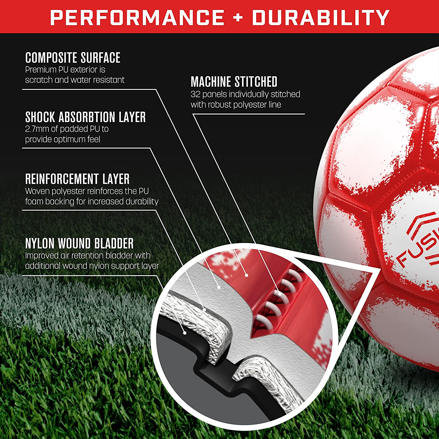 GoSports Fusion Soccer Balls Includes Pump and Carrying Bag Top Level Performance Available as Single Balls Or 6 Packs