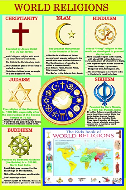 Laminated WORLD RELIGIONS Major Religious Groups Educational - Most practiced religion in the world