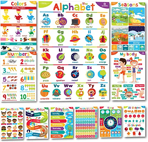 Sproutbrite Educational Posters for Toddlers