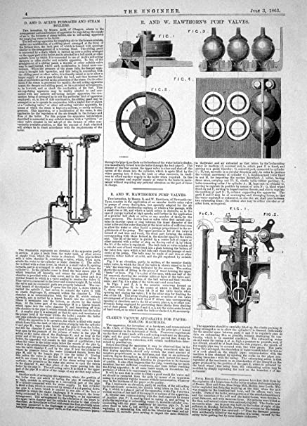Old Original Antique Victorian Print 1863 Auld Furnaces Steam ...