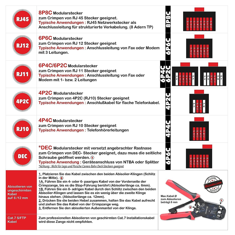 Ungewöhnlich Telefon Rj11 Splitter Schaltplan Ideen - Schaltplan ...