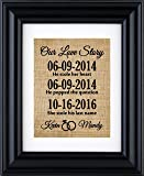 Our Love Story Sign,Important Date Art, Important Date Sign,Personalized Engagement / Wedding / Anniversary Gift,Our Love Story Burlap Print (Frame not Included)-1P
