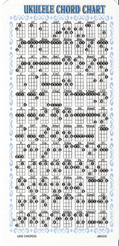 Amazon ukulele chord chart uke chord chart musical instruments hexwebz Gallery