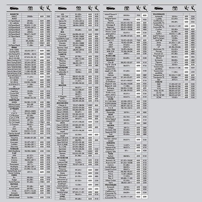 Bottari 11076d X-tra Lluvia Top Juego de limpiaparabrisas universal, 600 mm, Blister, di 1: Amazon.es: Coche y moto