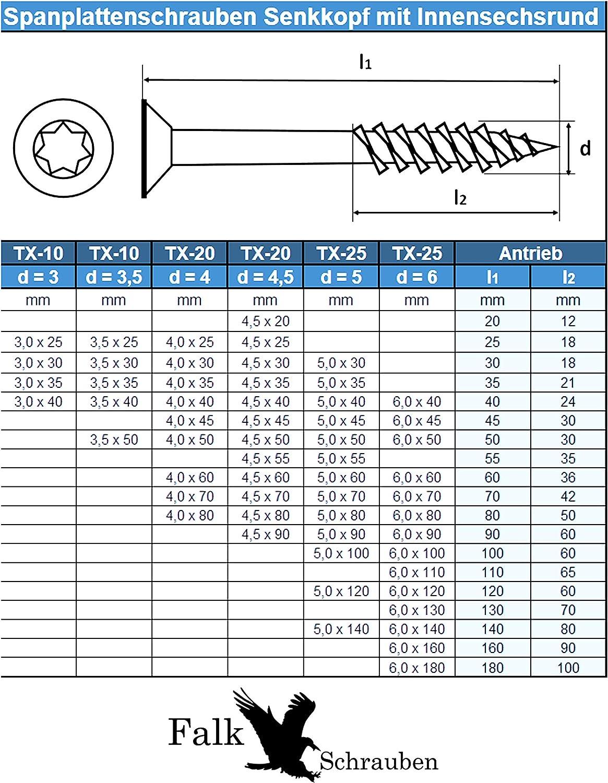 Spanplattenschrauben 4,5 mm 80 70 35 40 50 60 90 mm Torx 45