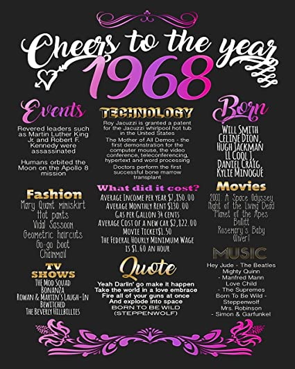 50th Birthday Poster Gifts For Women Decorations
