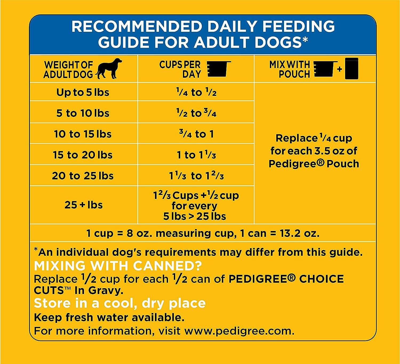 Pedigree Small Breed Adult Dry Dog Food Rice Vegetable Flavor