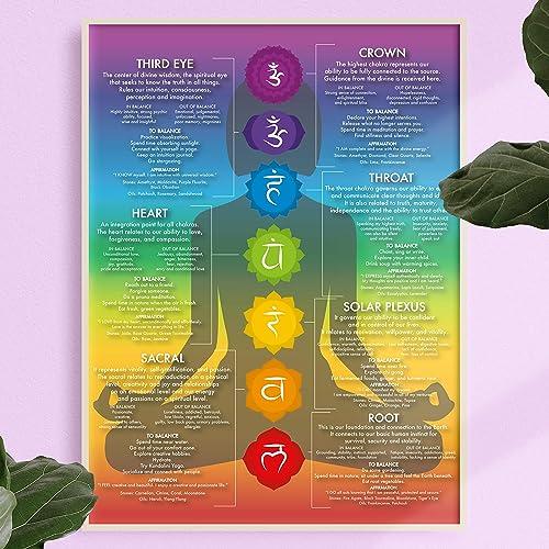 Chakra Chart Poster - Chakras - Modern Crystals & Chakra Yoga Spiritual Artwork, Reiki Infographic, Energy Healing Meditation Art with Frame Option