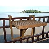 Amazon.com : Outdoor Great Room GSRM Deck-Rail-Mounting ...