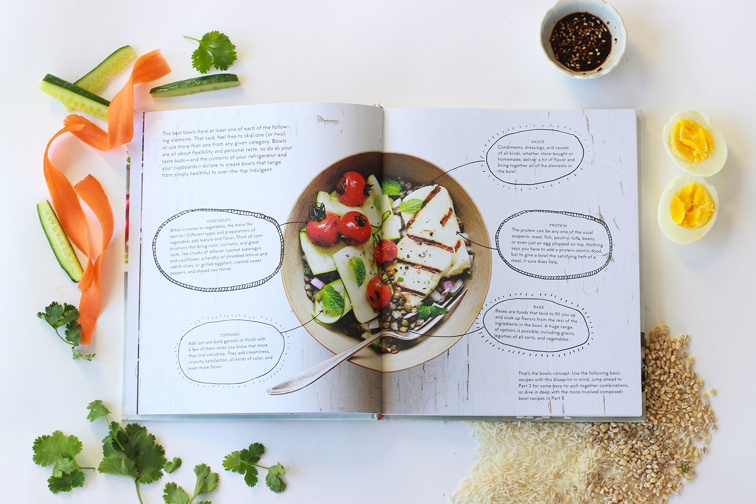 Bowls recipes and inspirations for healthful one dish meals molly recipes and inspirations for healthful one dish meals molly watson nicole franzen 9781452156194 amazon books forumfinder Gallery