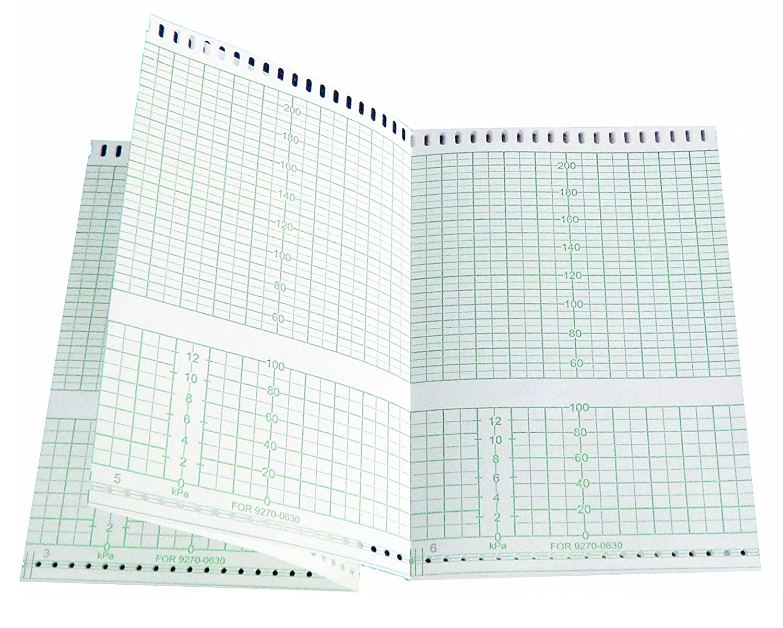 Paquetes plegados de papel térmico para CTG compatibles con HP/Philips 9270-0630