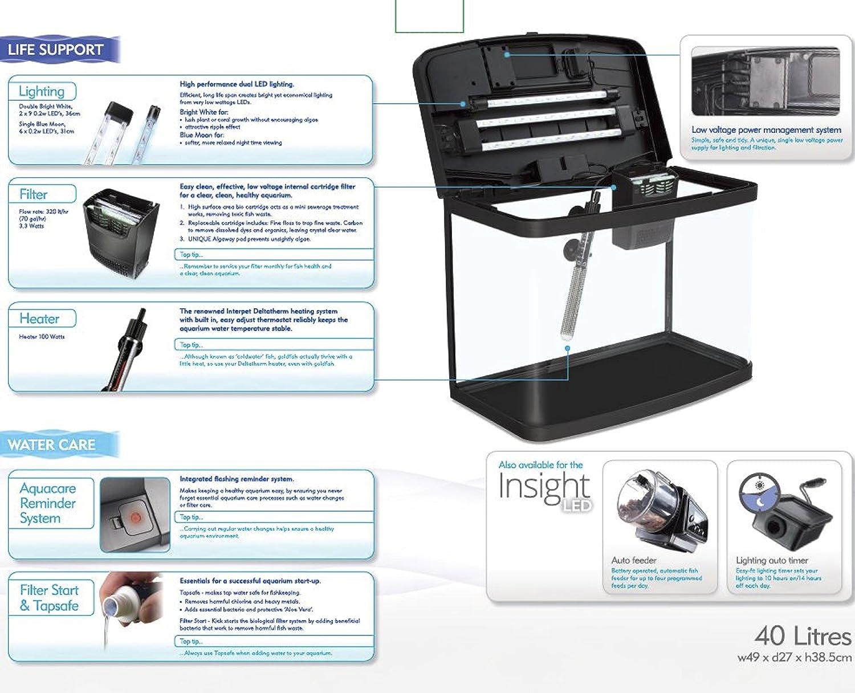 Interpet Starter Kit 64 L