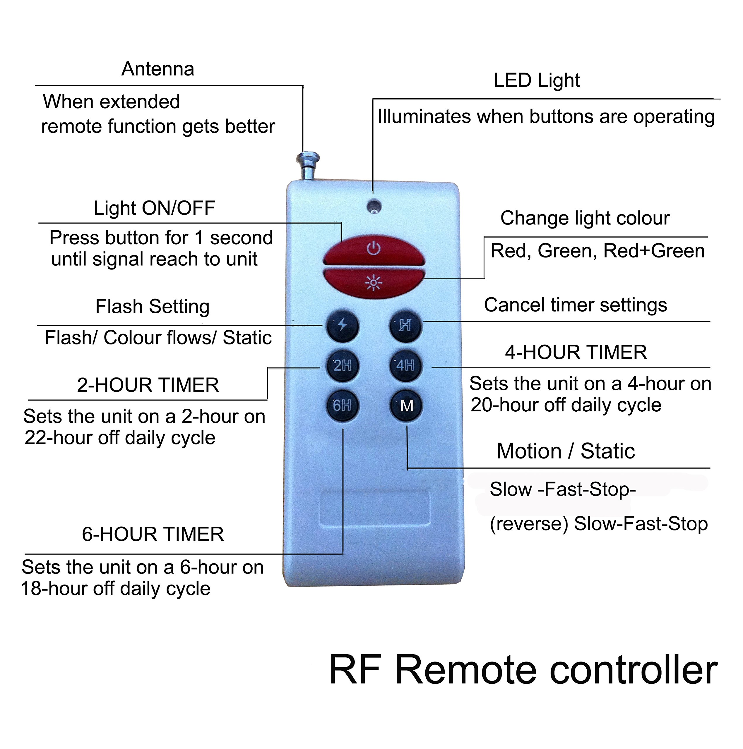 Outdoor Laser Christmas Lights Projector with RF Remote Control - Red and Green Color Moving Laser Shower (Red Stars + Green Snowflake) ¡ by Starmo (Image #6)