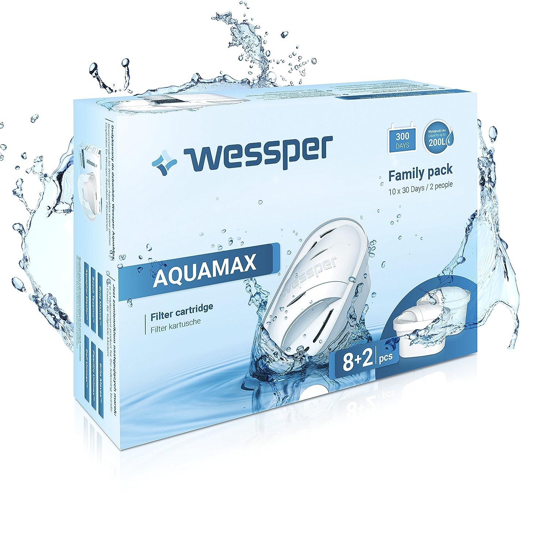 Wessper® Filtri AQUAMAX per caraffa filtrante, Filtro per acqua compatibile con AquaSelect 35505006, 10 filtri Prezzi