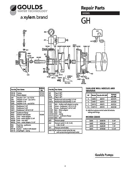 Amazon com: Goulds GH07KIT Repair Rebuild Kit for GH07: Home Improvement