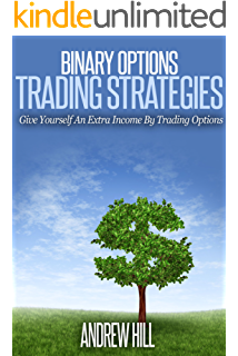 Option trading strategies list