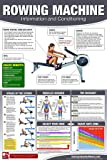 Rowing Machine Poster/Chart