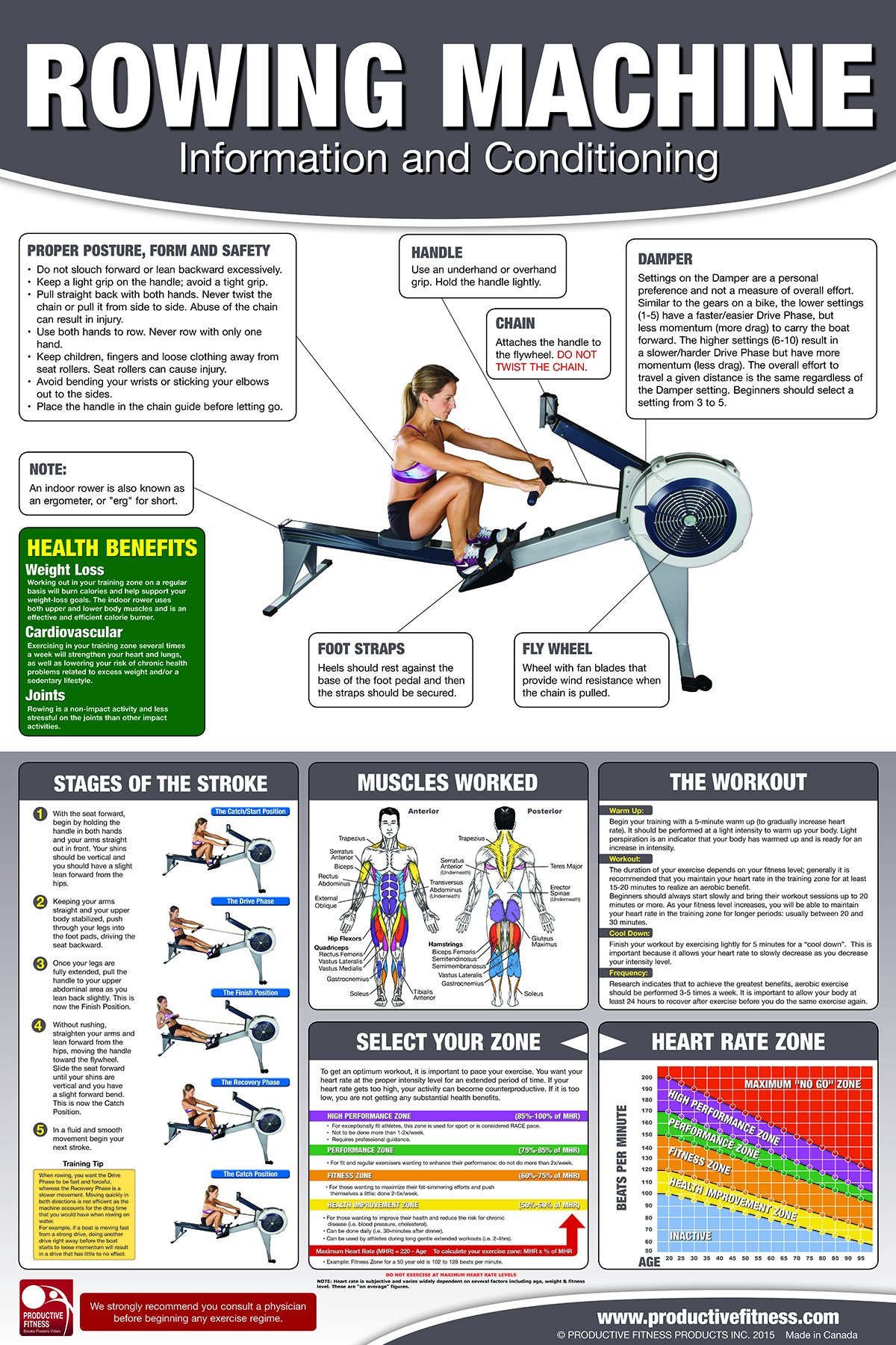 Rowing machine posterchart how to use a rower how to use an rowing machine posterchart how to use a rower how to use an erg full body workout laminated 24x36 inches mike jespersen 9781926534565 amazon nvjuhfo Image collections