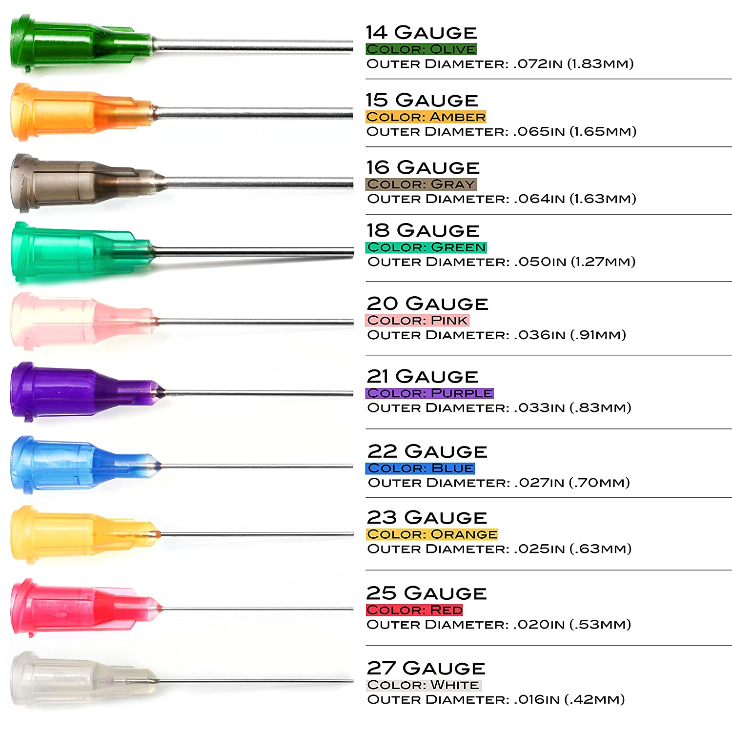 Phlebotomy tubes tourniquet needle hub order of draw medical phlebotomy tubes tourniquet needle hub order of draw medical sciences pinterest phlebotomy medical and medical assistant nvjuhfo Image collections