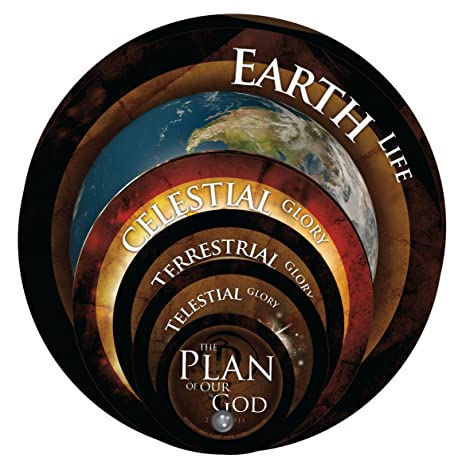 Plan of Salvation Cards - Essential LDS Missionary Tool - Bestselling Missionary Gifts - Designed To