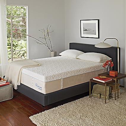 Amazoncom Tempur Pedic Cloud Luxe Breeze 10 Soft Mattress King