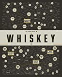 Pop Chart: Poster Prints (16x20) - Whiskey Infographic - Printed on Archival Stock - Features Fun Facts About Your…