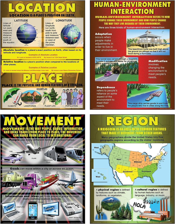 McDonald Publishing Exploring 5 Themes of Geography Poster Set