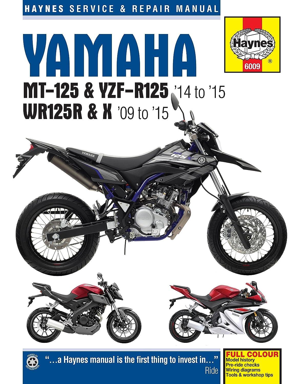 YAMAHA WR125R WR125X ALL YEARS STARTER MOTOR NEW UK SELLER