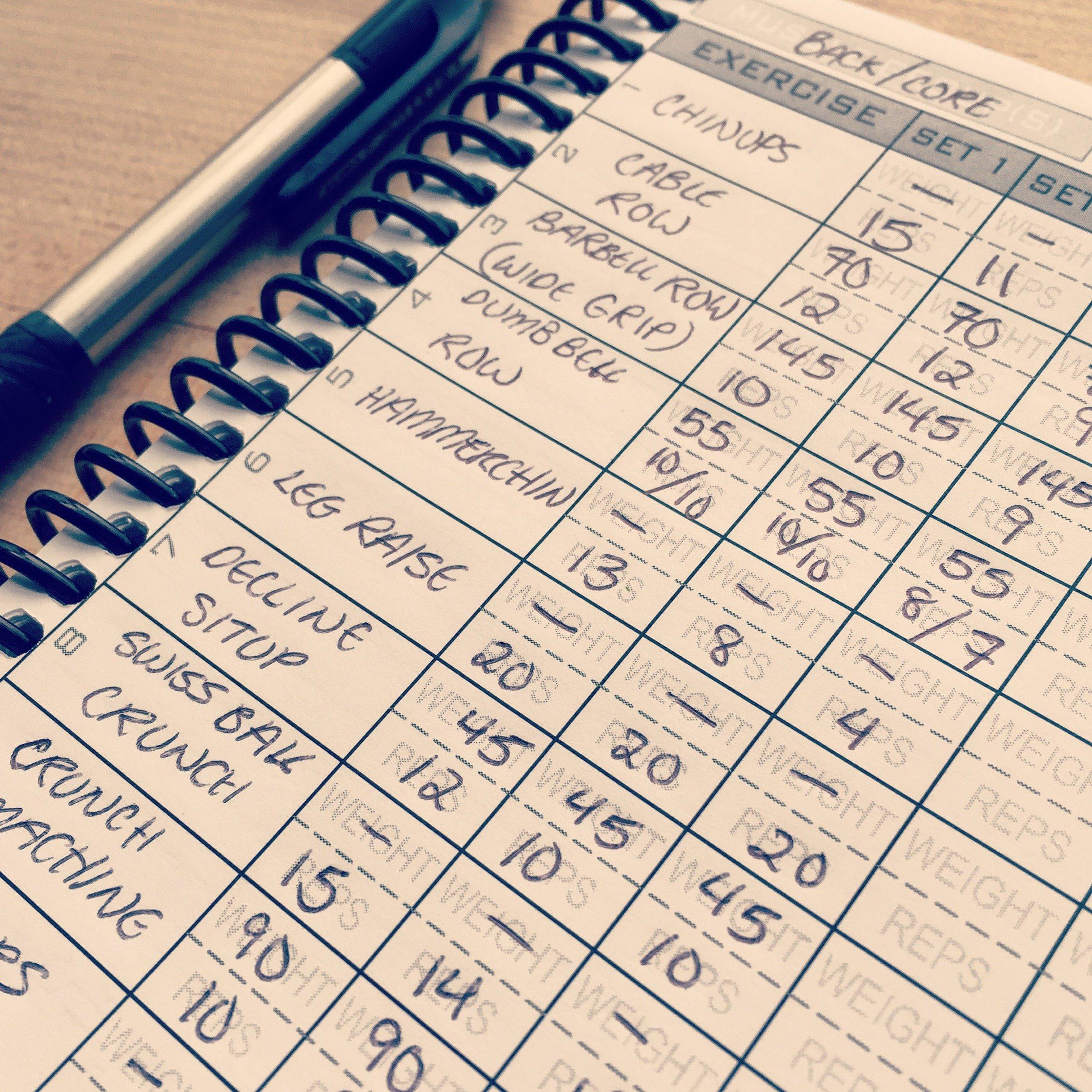 TrainRite Compact Fitness Journal (An Exercise Log Book): Matt ...