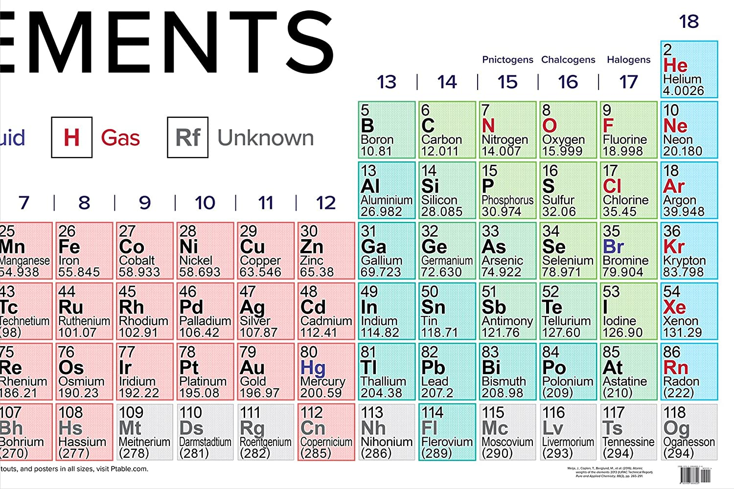 Phosphorus in periodic table image collections periodic table images periodic table nitrogen family images periodic table images ptable 2017 wide vinyl periodic table poster 7 gamestrikefo Images