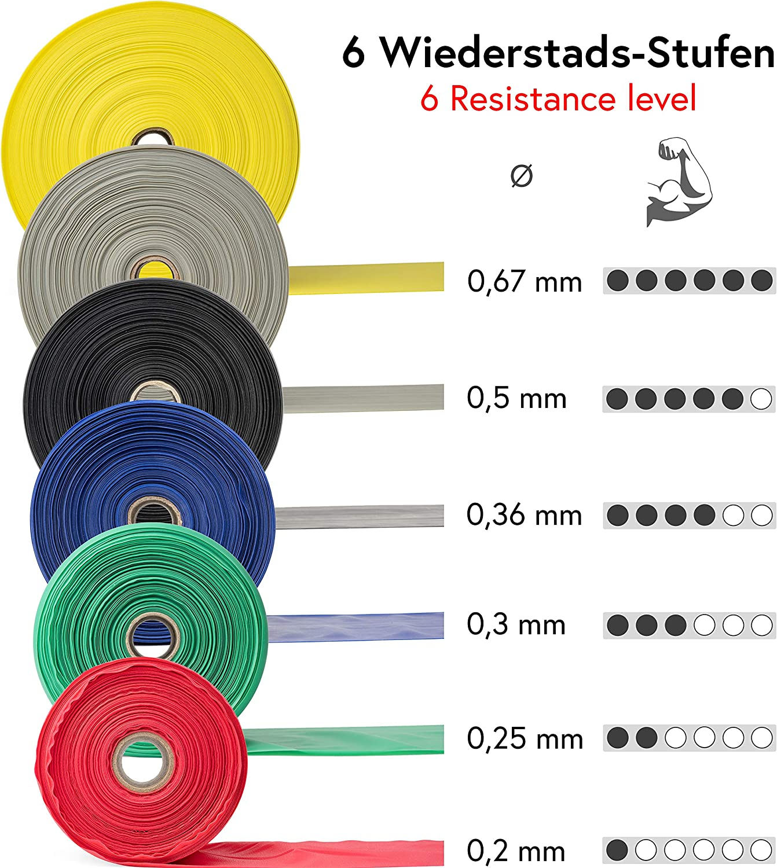 45 m x 12,5 cm; Color y resistencia a elegir Excelentes para fortalecimiento y tonificaci/ón muscular POWRX Bandas el/ásticas fitness /»sin l/átex/« Ideales para gimnasia fisioterapia y pilates PDF workout