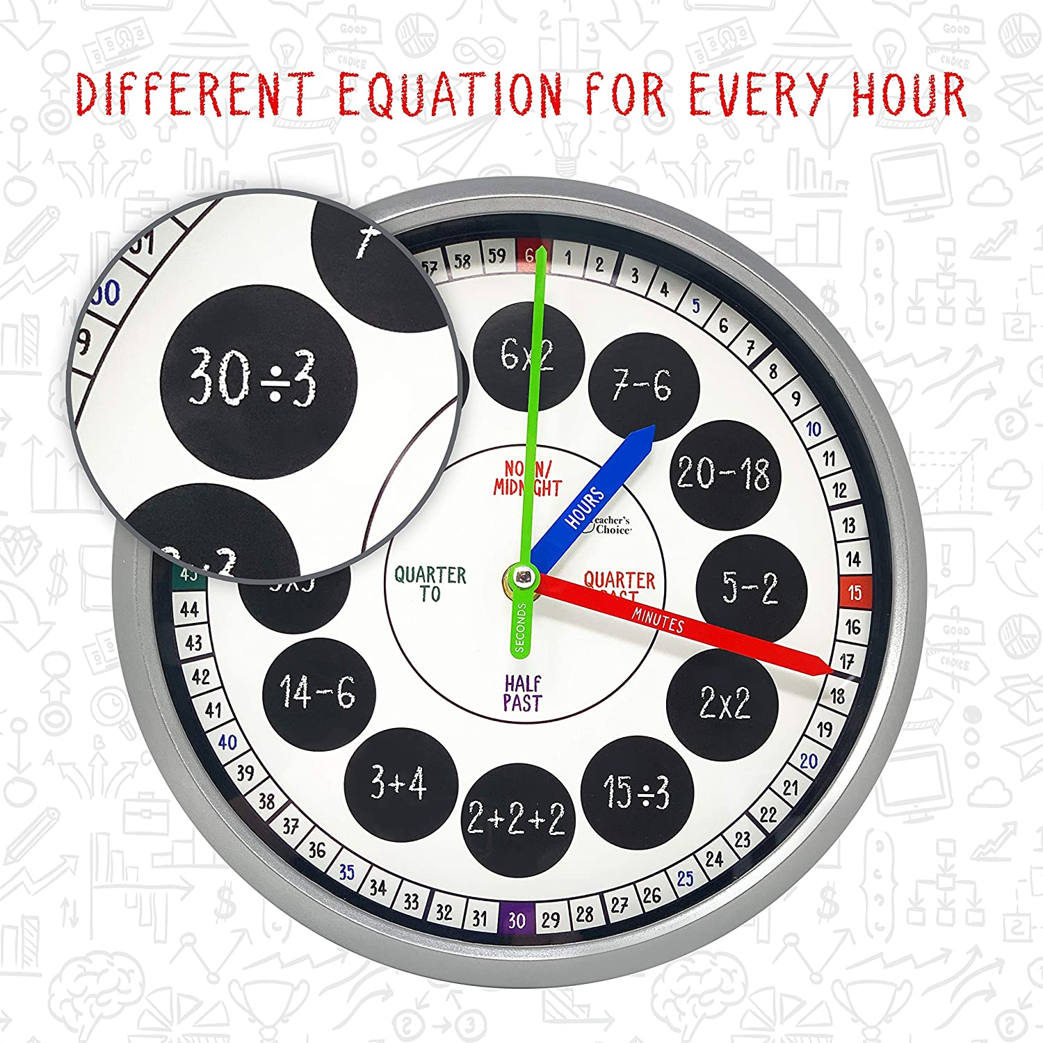Educational Wall Clock Silent Movement Time Teaching Clock for Teachers Classrooms and Kids Bedrooms with Window Hands Perfect for Children with Special Needs.