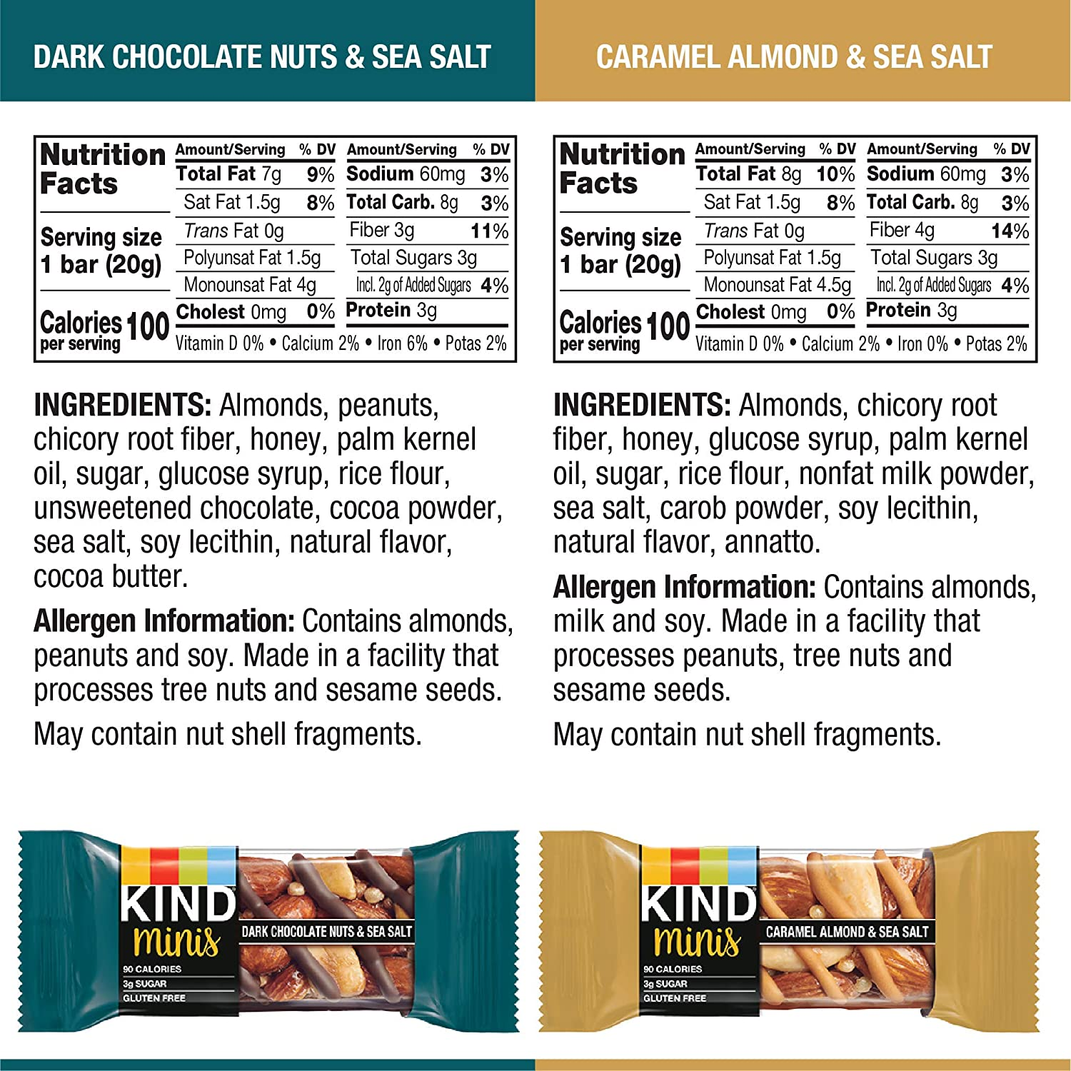 Amazon Com Kind Bar Mini S Variety Pack Gluten Free 100 Calories Low Sugar 7oz Bar 30 Count Grocery Gourmet Food