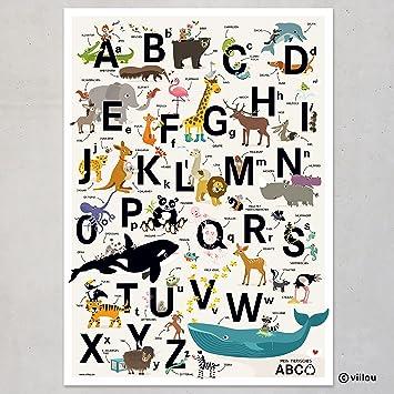 Poster ABC Kinder Alphabet Buchstaben Kinderzimmer Dekoration ...