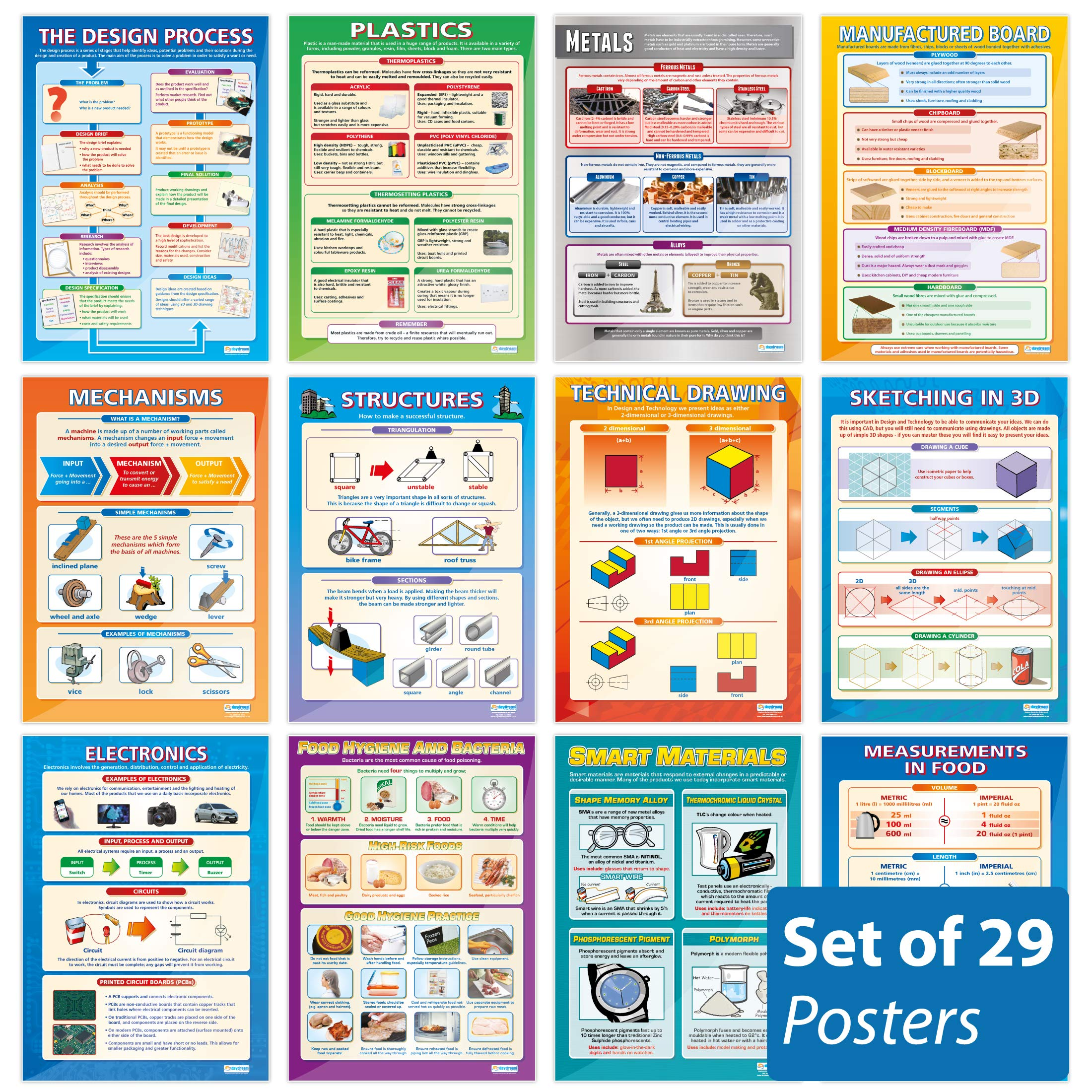 Design Technology Posters - Set of 29 | Design Technology Posters | Gloss Paper Measuring 33'' x 23.5'' | Design and Technology Classroom Posters | Education Charts by Daydream Education
