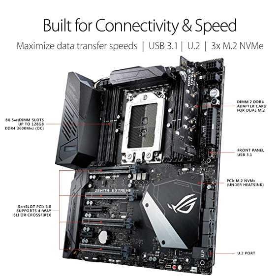 ASUS ROG ZENITH EXTREME - Motherboard - extended ATX: Amazon.es: Electrónica