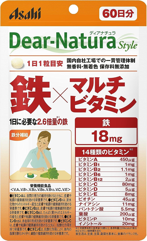 ビタミンC サプリメント②