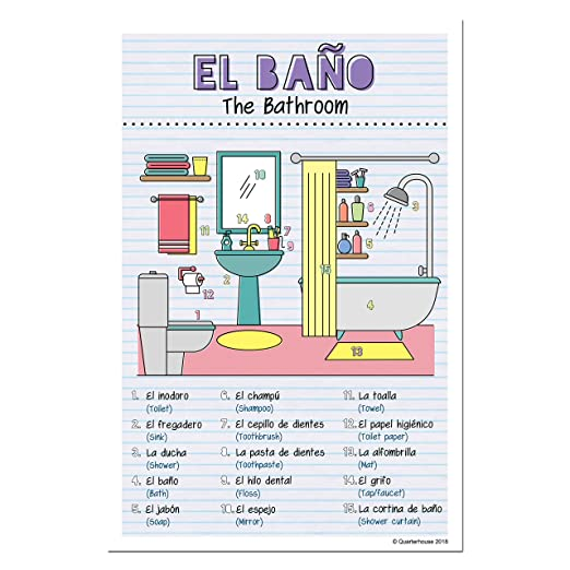 Amazon.com : Spanish Verbs & Beginner Vocabulary Classroom Variety Posters, Set of 11, 12 x 18 inches (Set F) : Office Products