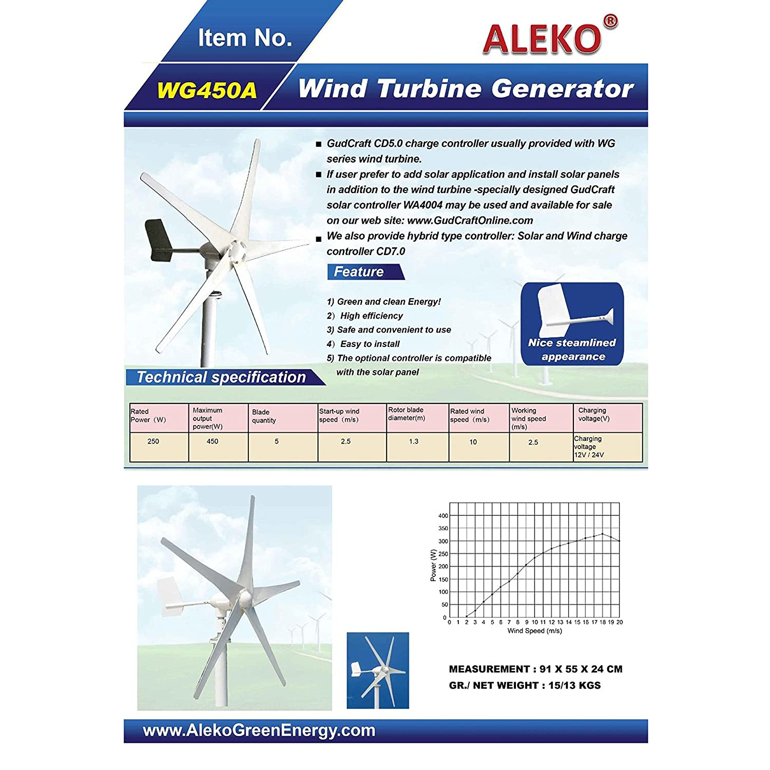 Amazon ALEKO WG450A 450 Watt 24 Volt Residential Wind