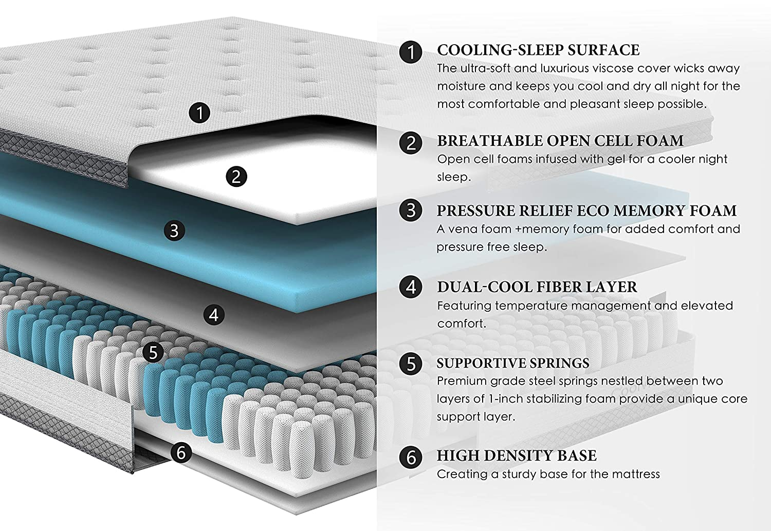 Queen Mattress, Coolvie 10 Inch Memory Foam and Innerspring Hybrid Mattress in a Box, Individually Pocket Spring with Multi Layer Comfy Memory Foam, CertiPUR-US Certified, No-Risk 100 Night Trial