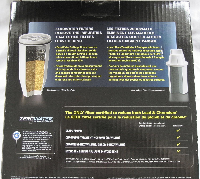 Amazon.com: ZeroWater 20-Cup Ready Pour Pitcher: Home & Kitchen