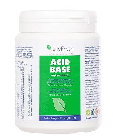 acid base balance in body
