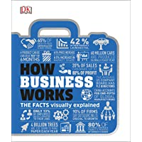 How Business Works: The Facts Visually Explained