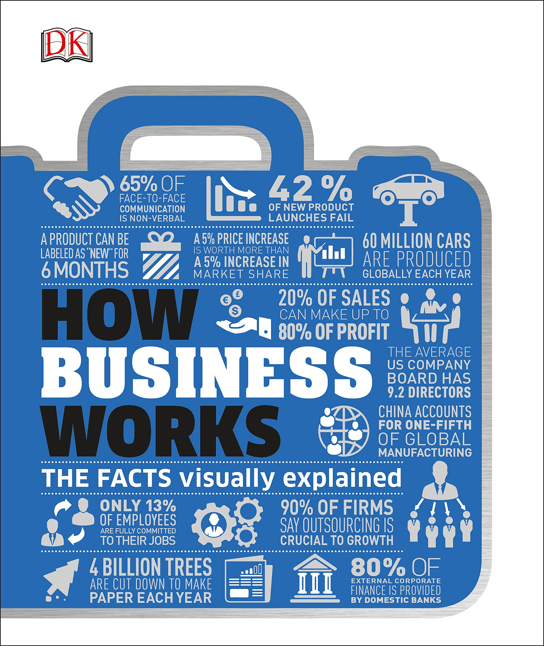 How Business Works (How Things Work)