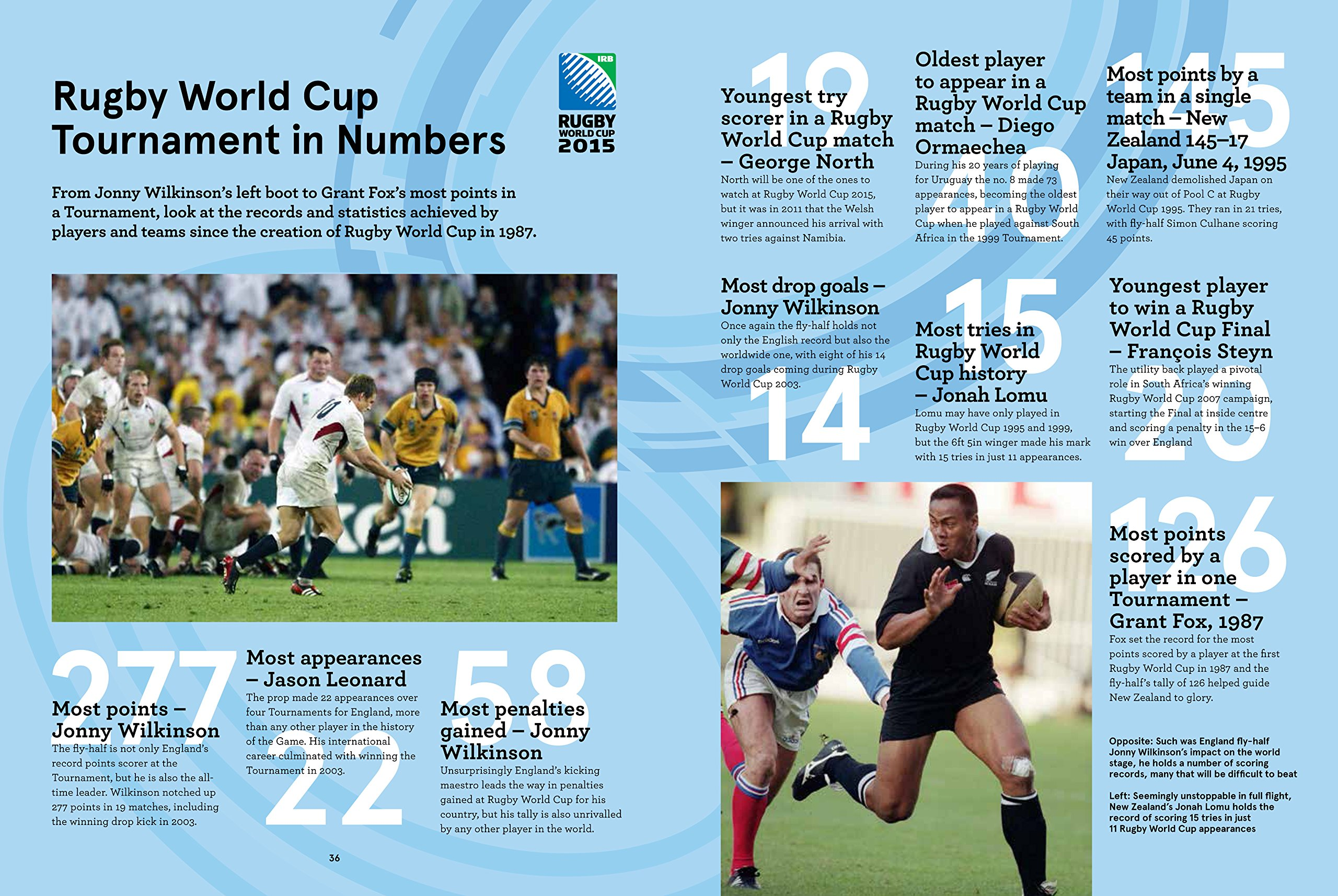 Buy Official England Rugby Book Book Online at Low Prices in